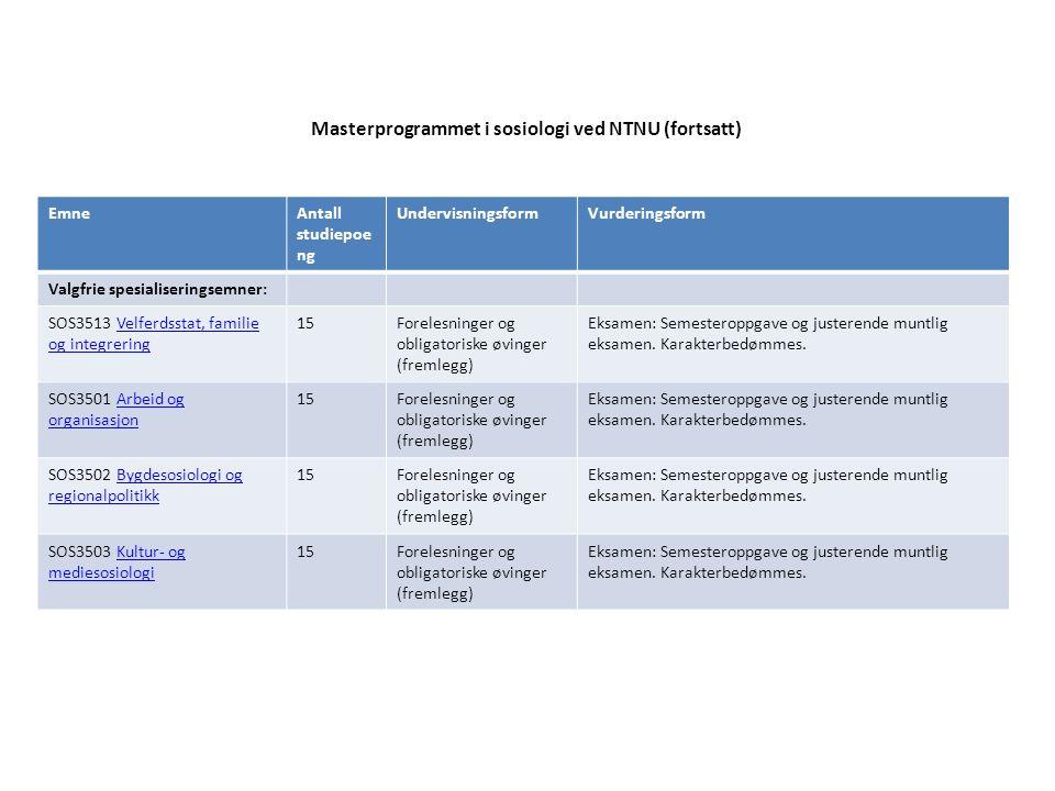 Masterprogrammet i sosiologi ved NTNU (fortsatt) EmneAntall studiepoe ng UndervisningsformVurderingsform Valgfrie spesialiseringsemner: SOS3513 Velfer