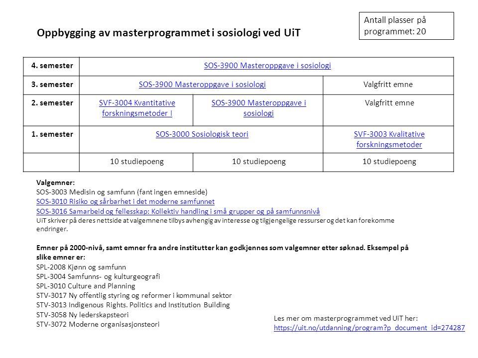 4. semesterSOS-3900 Masteroppgave i sosiologi 3. semesterSOS-3900 Masteroppgave i sosiologiValgfritt emne 2. semester SVF-3004 Kvantitative forsknings