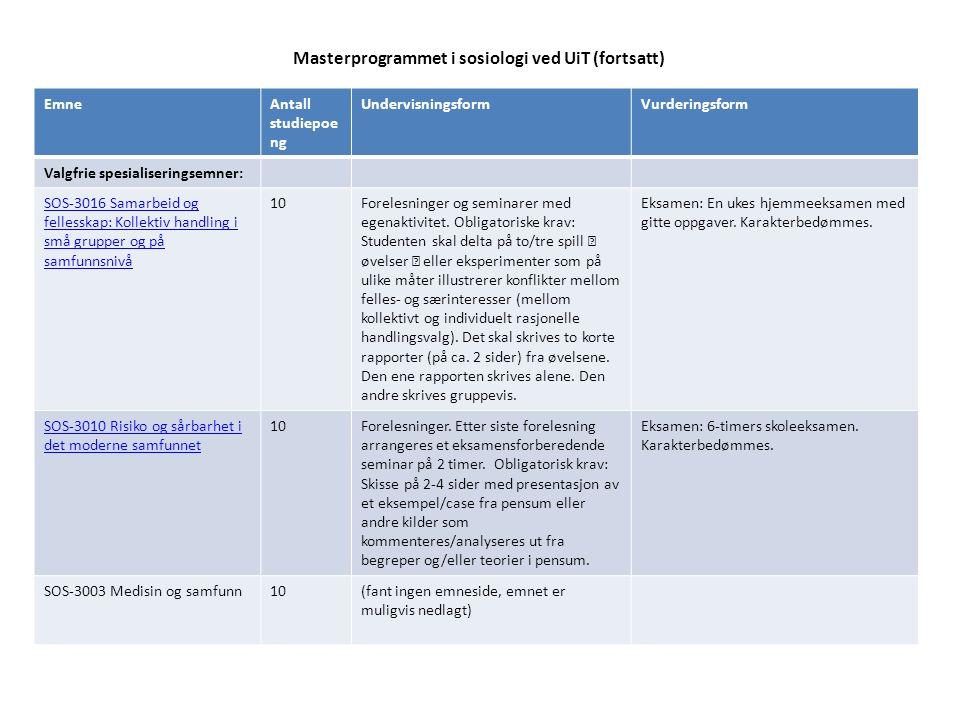 Masterprogrammet i sosiologi ved UiT (fortsatt) EmneAntall studiepoe ng UndervisningsformVurderingsform Valgfrie spesialiseringsemner: SOS-3016 Samarb