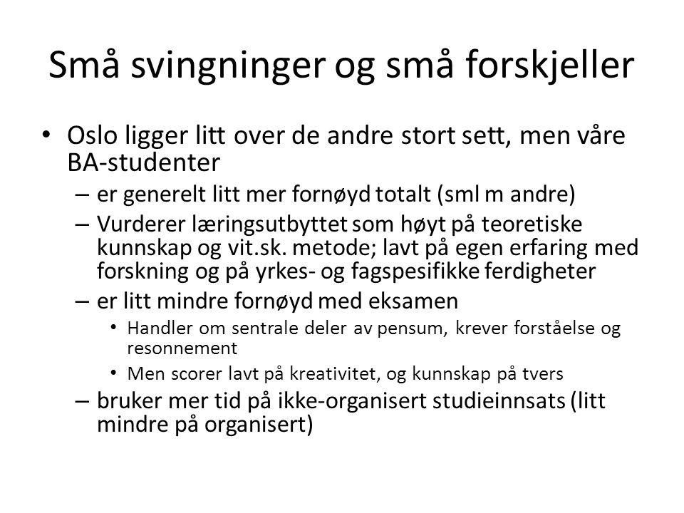 Små svingninger og små forskjeller Oslo ligger litt over de andre stort sett, men våre BA-studenter – er generelt litt mer fornøyd totalt (sml m andre) – Vurderer læringsutbyttet som høyt på teoretiske kunnskap og vit.sk.