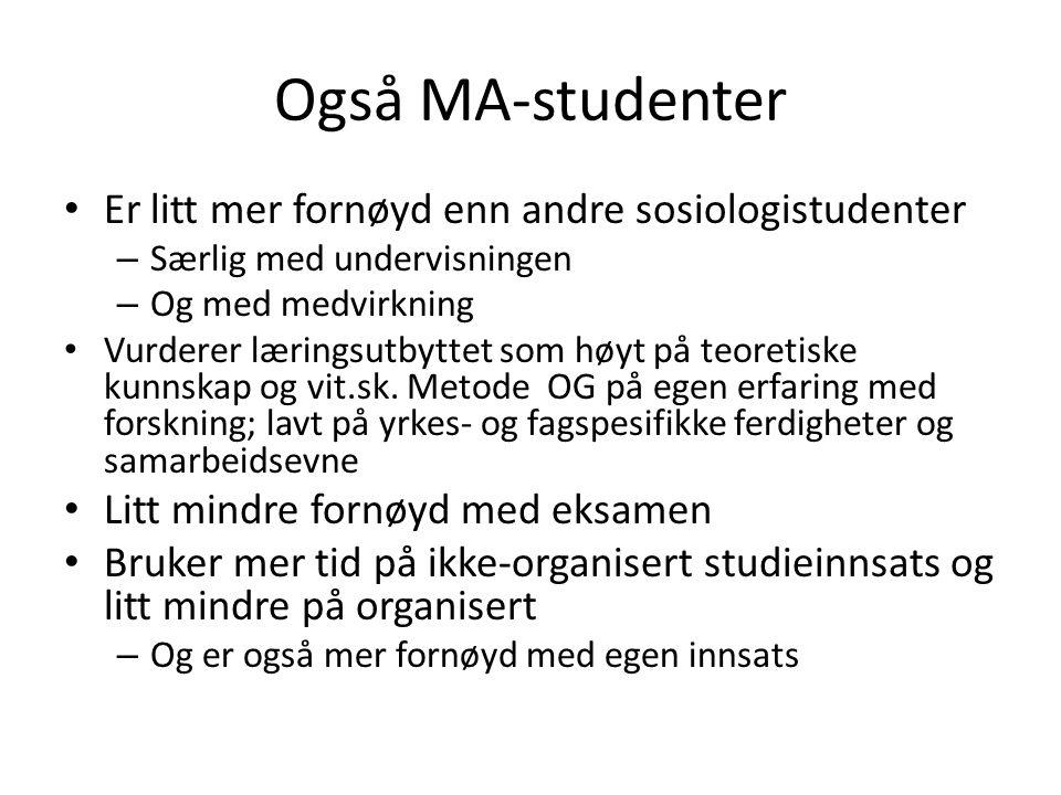 Også MA-studenter Er litt mer fornøyd enn andre sosiologistudenter – Særlig med undervisningen – Og med medvirkning Vurderer læringsutbyttet som høyt på teoretiske kunnskap og vit.sk.
