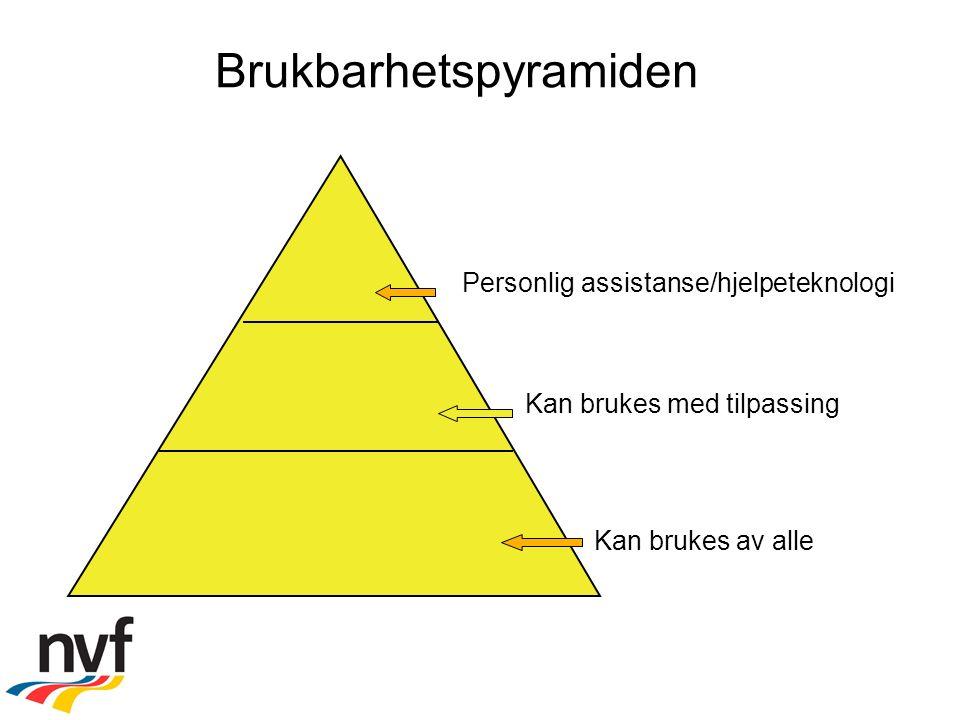 Brukbarhetspyramiden Personlig assistanse/hjelpeteknologi Kan brukes med tilpassing Kan brukes av alle