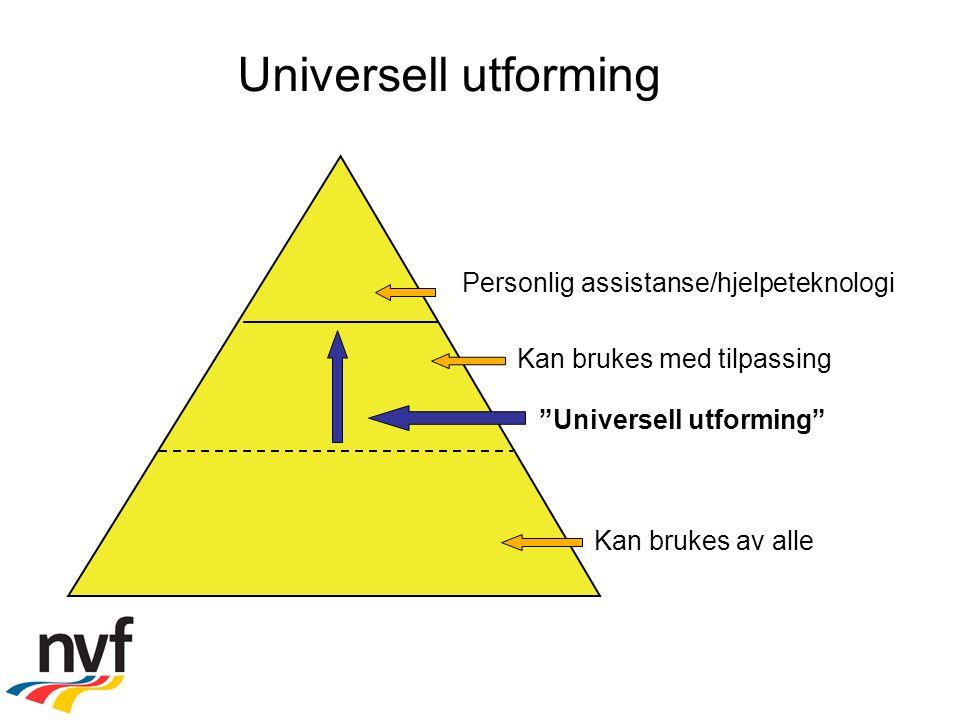 Universell utforming Personlig assistanse/hjelpeteknologi Kan brukes med tilpassing Kan brukes av alle Universell utforming