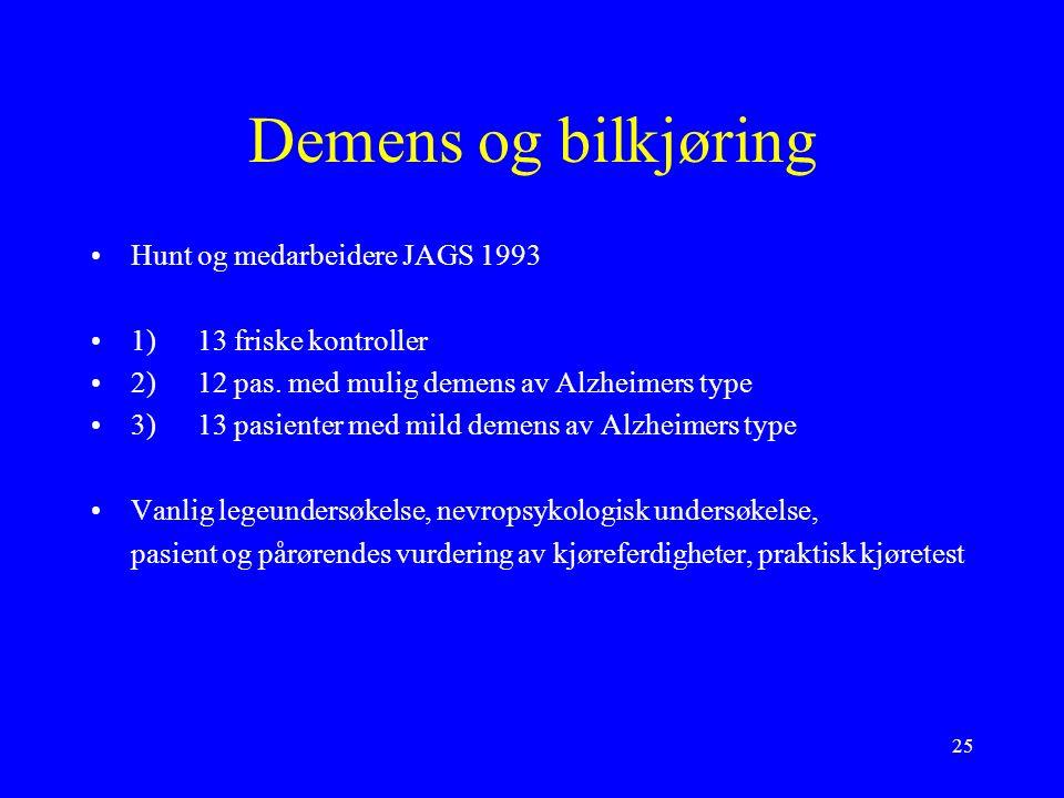 25 Demens og bilkjøring Hunt og medarbeidere JAGS 1993 1)13 friske kontroller 2)12 pas.