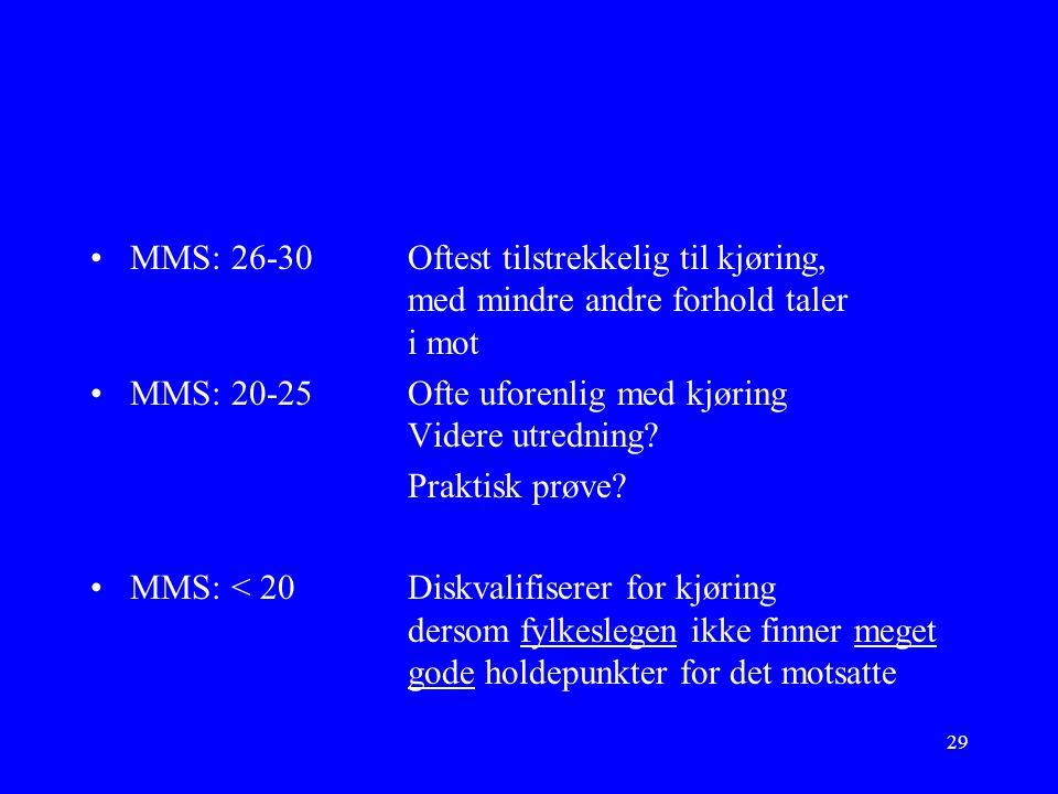 29 MMS: 26-30 Oftest tilstrekkelig til kjøring, med mindre andre forhold taler i mot MMS: 20-25 Ofte uforenlig med kjøring Videre utredning.