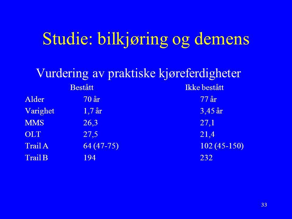 33 Studie: bilkjøring og demens Vurdering av praktiske kjøreferdigheter Bestått Ikke bestått Alder70 år77 år Varighet1,7 år3,45 år MMS26,327,1 OLT27,521,4 Trail A64 (47-75)102 (45-150) Trail B194 232