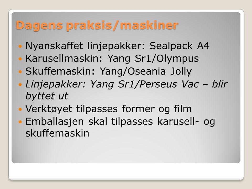 Dagens praksis/maskiner Nyanskaffet linjepakker: Sealpack A4 Karusellmaskin: Yang Sr1/Olympus Skuffemaskin: Yang/Oseania Jolly Linjepakker: Yang Sr1/Perseus Vac – blir byttet ut Verktøyet tilpasses former og film Emballasjen skal tilpasses karusell- og skuffemaskin