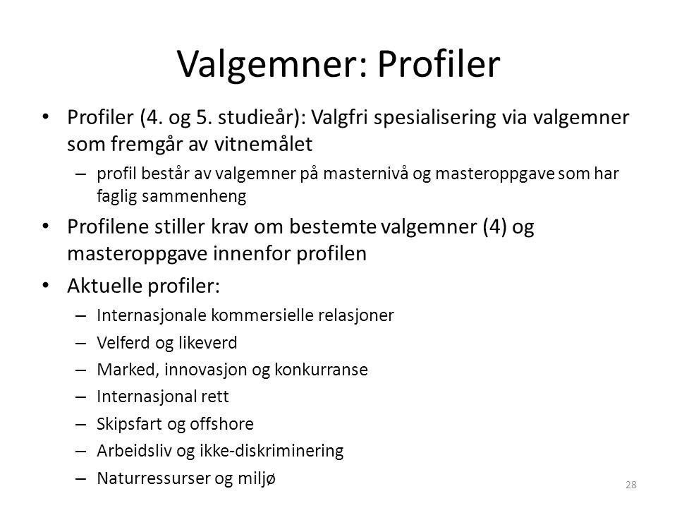 Valgemner: Profiler Profiler (4. og 5.