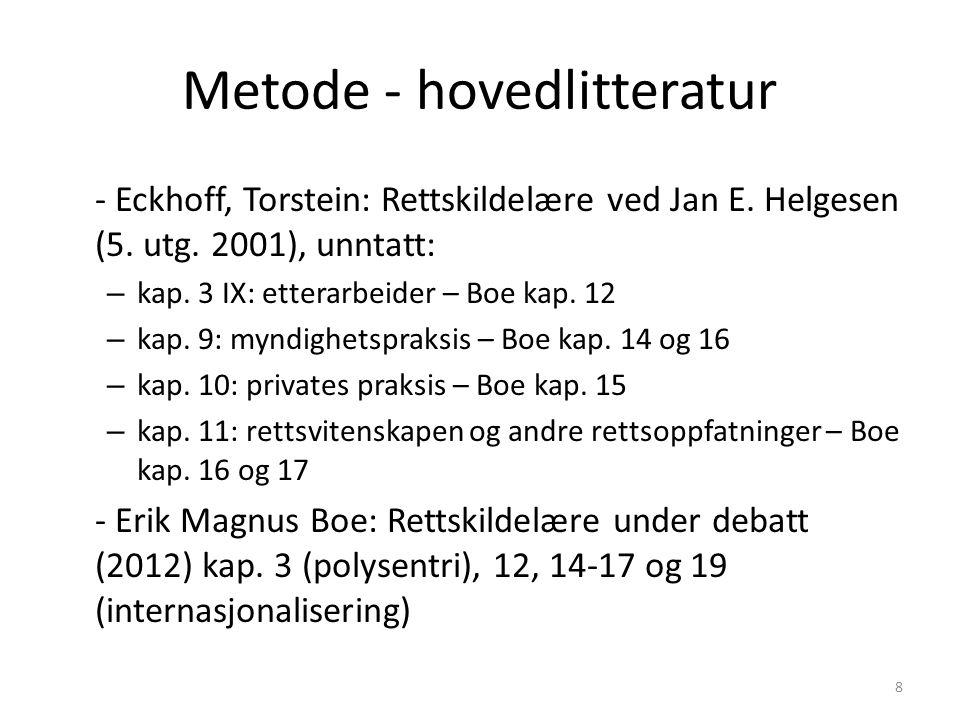 Metode - hovedlitteratur - Eckhoff, Torstein: Rettskildelære ved Jan E.