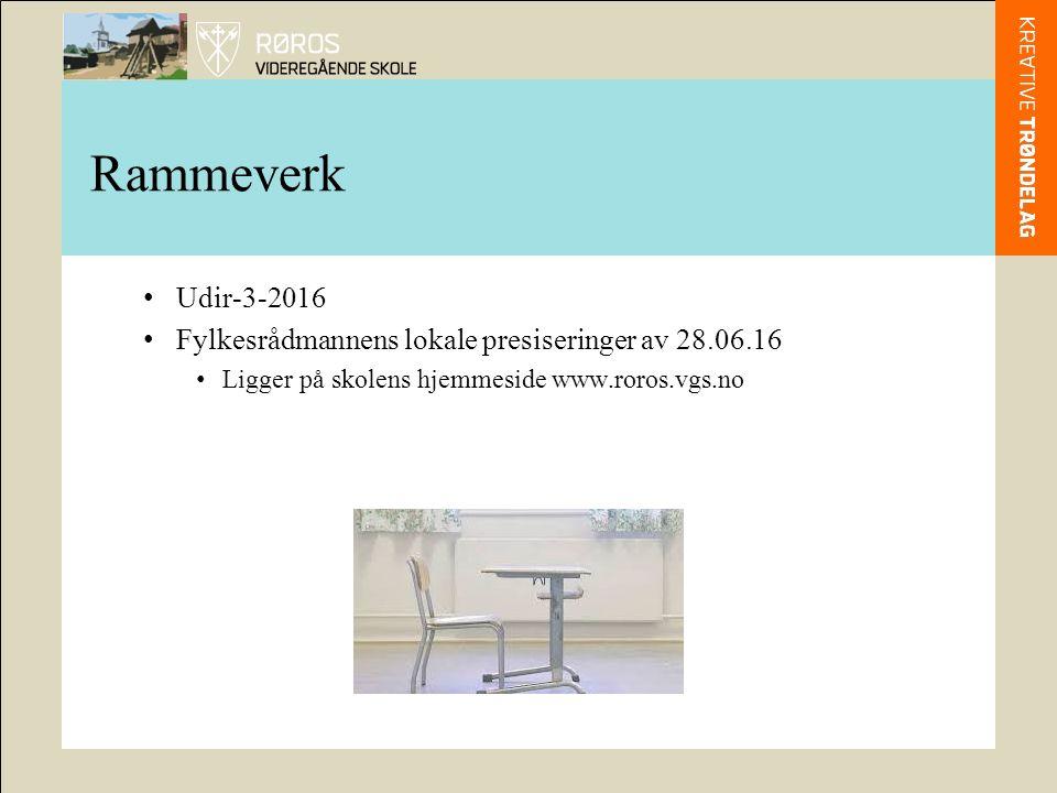 Rammeverk Udir-3-2016 Fylkesrådmannens lokale presiseringer av 28.06.16 Ligger på skolens hjemmeside www.roros.vgs.no