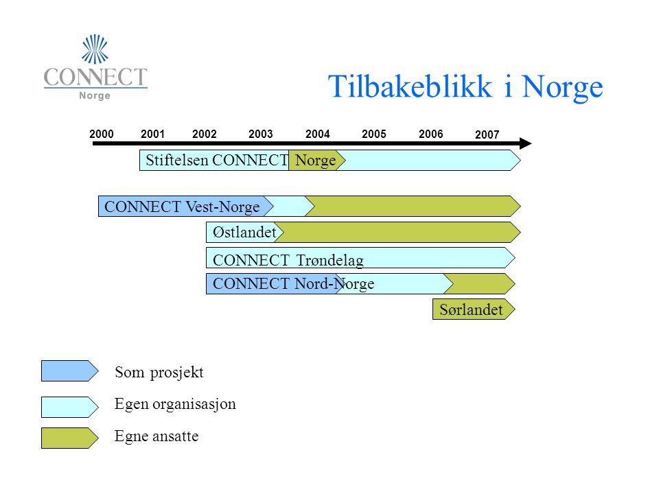 Tilbakeblikk i Norge 20002001200220042005 20032006 2007 CONNECT Trøndelag Sørlandet CONNECT Vest-Norge Østlandet CONNECT Nord-NorgeStiftelsen CONNECTNorge Som prosjekt Egen organisasjon Egne ansatte