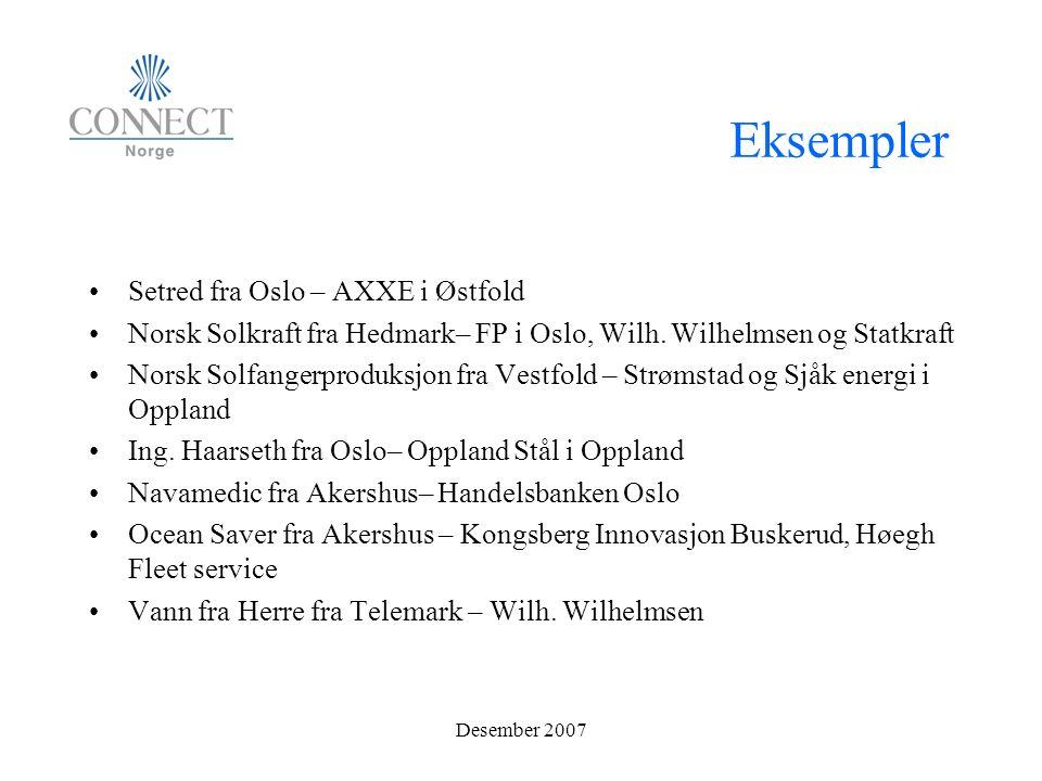 Eksempler Setred fra Oslo – AXXE i Østfold Norsk Solkraft fra Hedmark– FP i Oslo, Wilh.