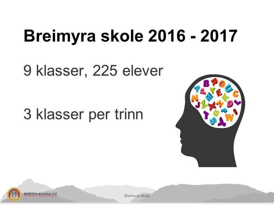 Breimyra skole Breimyra skole 2016 - 2017 9 klasser, 225 elever 3 klasser per trinn