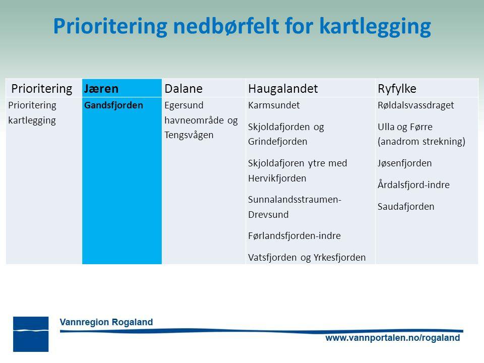 Prioritering nedbørfelt for kartlegging PrioriteringJærenDalaneHaugalandetRyfylke Prioritering kartlegging GandsfjordenEgersund havneområde og Tengsvå