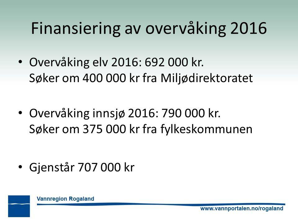 Finansiering av overvåking 2016 Overvåking elv 2016: 692 000 kr. Søker om 400 000 kr fra Miljødirektoratet Overvåking innsjø 2016: 790 000 kr. Søker o