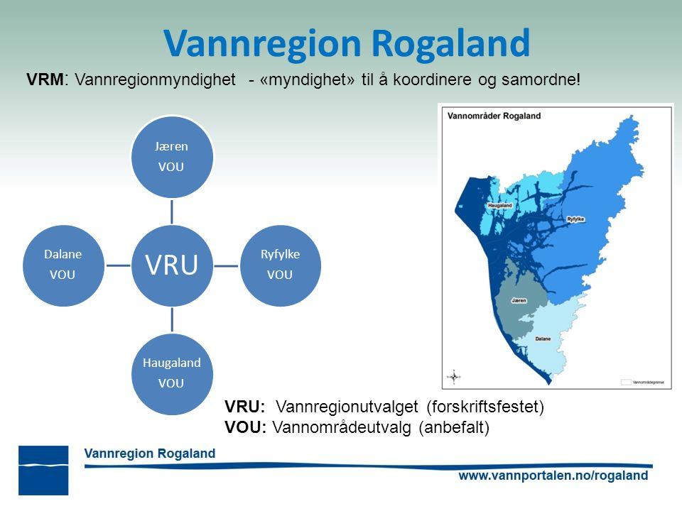 Vannregion Rogaland VRU Jæren VOU Ryfylke VOU Haugaland VOU Dalane VOU VRU: Vannregionutvalget (forskriftsfestet) VOU: Vannområdeutvalg (anbefalt) VRM