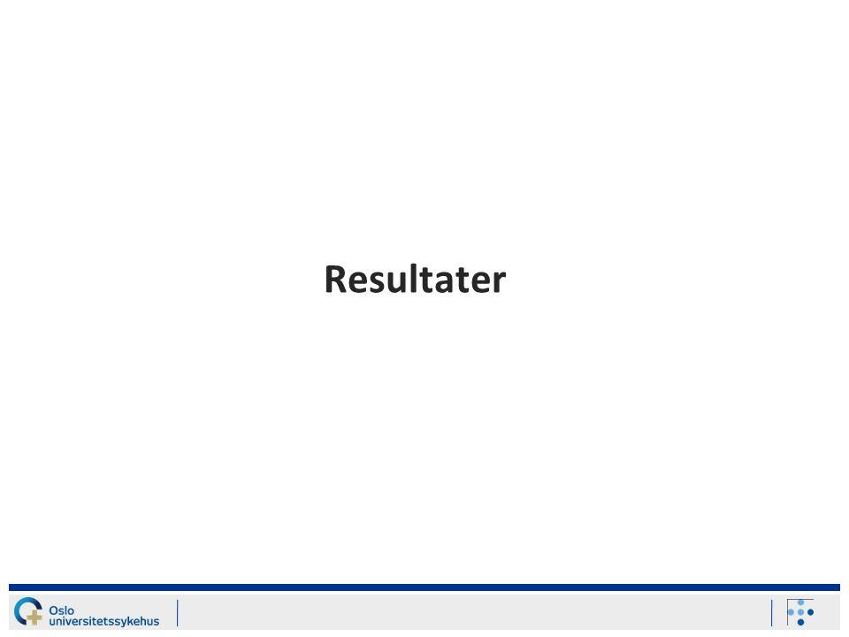 6 måneders oppfølging Hjemmebesøk Omfattende kognitiv testing: –MMSE –Klokketesten –10 ords test –Digit Span –Stroop test Modifisert IQCODE-SF Barthel ADL Index Pårørende