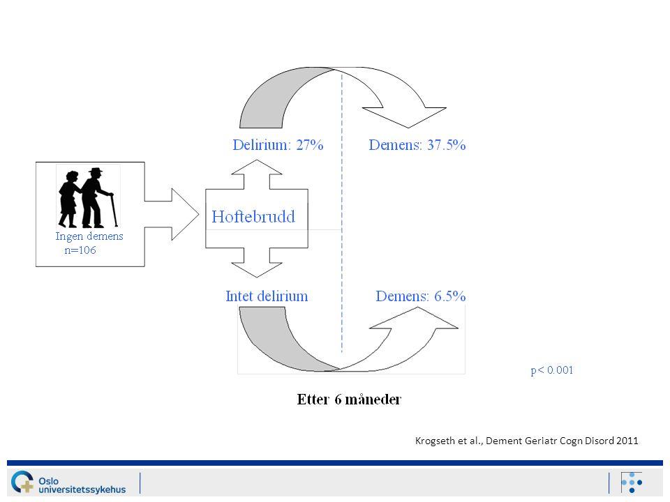 Alle pasienter Alder, gjennomsnitt (SD)83.6 (6.62) Kvinner, n (%)131 (75.3) Barthel ADL, median (IQR)19.0 (17.0-20.0) Demens før brudd, n (%)65 (37) IQCODE-SF, median (IQR)3.38 (3.00-4.31) BMI, gjennomsnitt (SD)22.6 (4.2) Type fraktur %FCF / %PTFF / %STFF 53.4 / 39.1 / 7.5 Antall medisiner, median (IQR)4.0 (4.0-9.0) Antall kroniske sykdommer, median (IQR)3 (2-5)