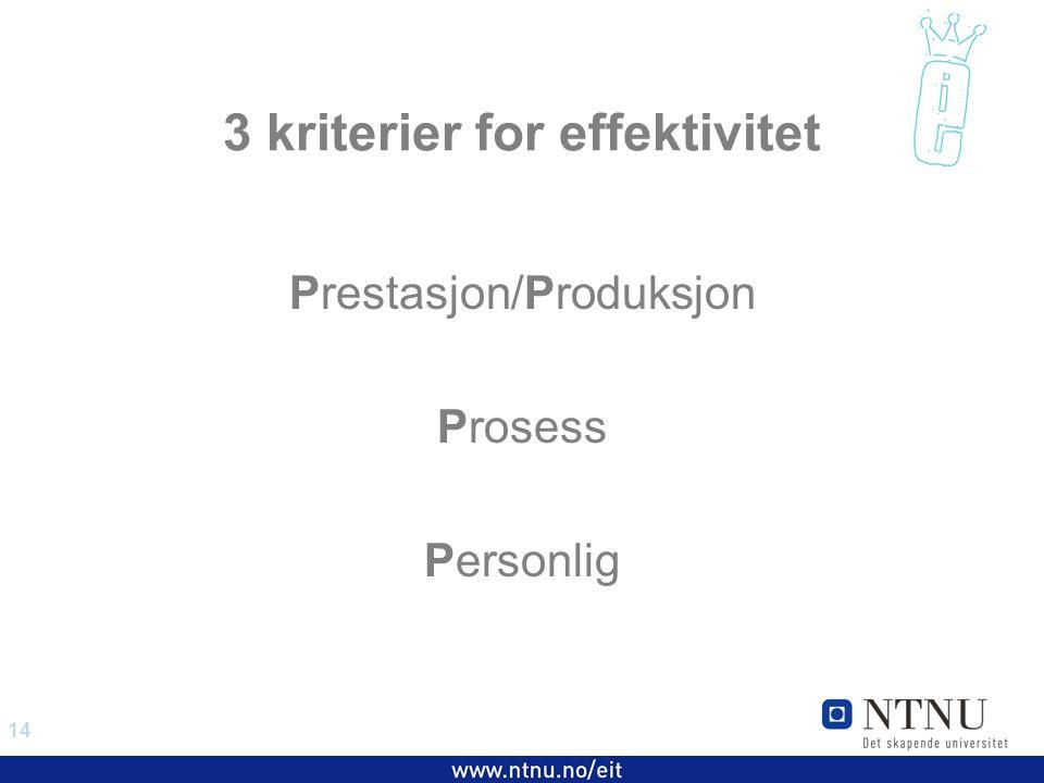 14 EiT 2006/2007 3 kriterier for effektivitet Prestasjon/Produksjon Prosess Personlig