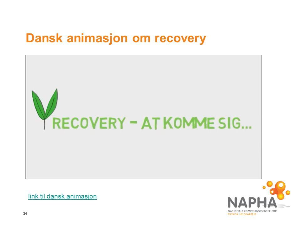34 Dansk animasjon om recovery link til dansk animasjon