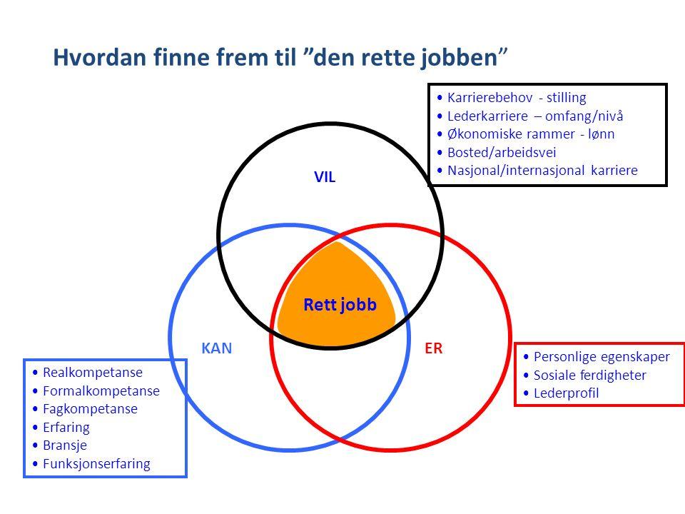"""Hvordan finne frem til """"den rette jobben"""" Karrierebehov - stilling Lederkarriere – omfang/nivå Økonomiske rammer - lønn Bosted/arbeidsvei Nasjonal/int"""