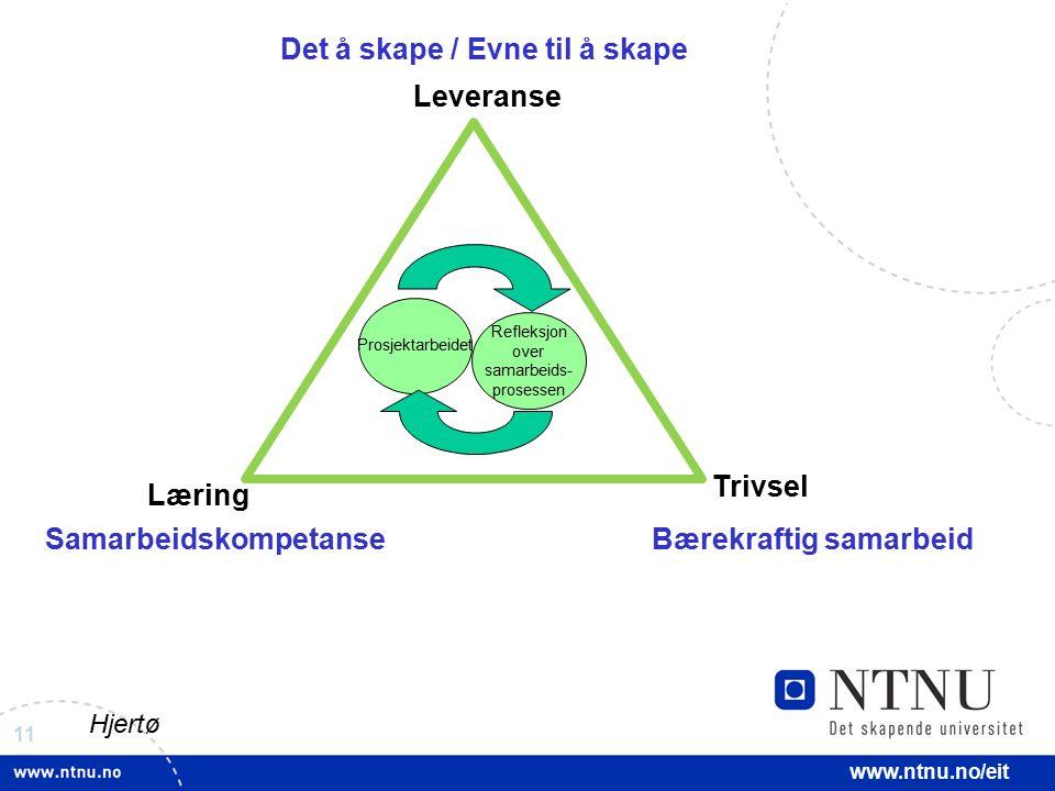 11 www.ntnu.no/eit Leveranse Trivsel Læring Samarbeidskompetanse Det å skape / Evne til å skape Bærekraftig samarbeid Hjertø Refleksjon over samarbeid