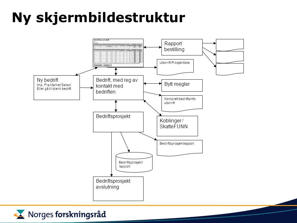 Ny skjermbildestruktur Bedrift, med reg av kontakt med bedriften Bedriftsprosjekt Koblinger / SkatteFUNN Ny bedrift Imp.