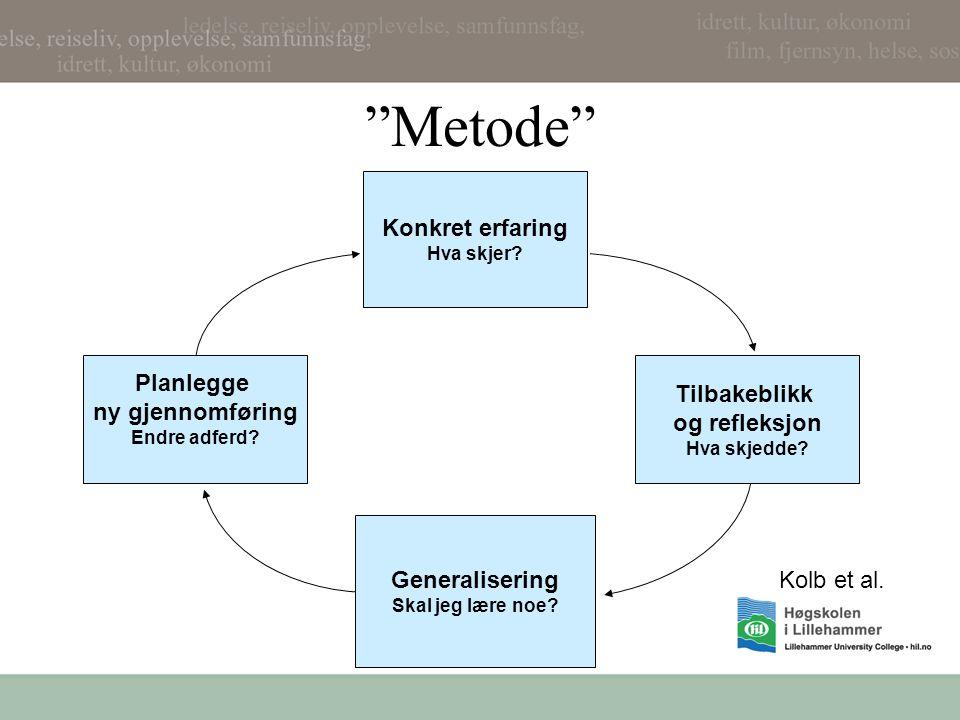 Metode Konkret erfaring Hva skjer. Tilbakeblikk og refleksjon Hva skjedde.