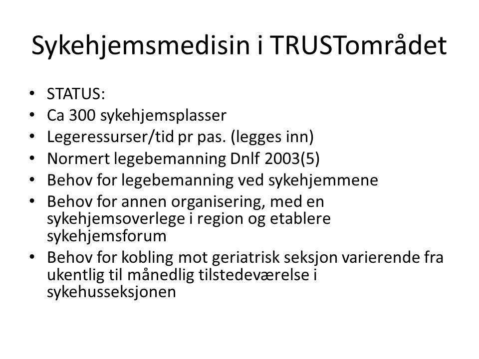 Sykehjemsmedisin i TRUSTområdet STATUS: Ca 300 sykehjemsplasser Legeressurser/tid pr pas.