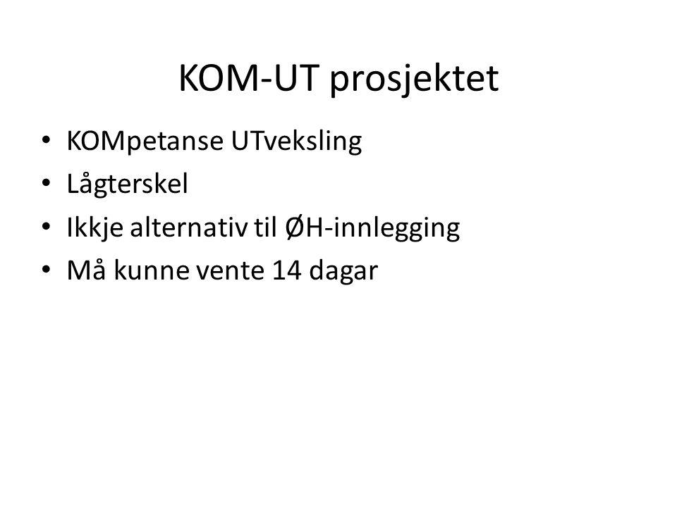 KOM-UT pasientane 133 pasientar (135 opphald) Snittalder 80 Medianalder 81 Aldersspenn 53-95 Kvinner 70% Menn 30% Kronikarar