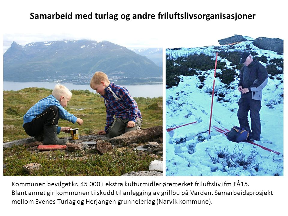 Kommunen bevilget kr. 45 000 i ekstra kulturmidler øremerket friluftsliv ifm FÅ15.