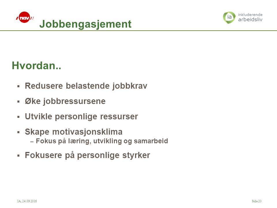 IA, 24.09.2016Side 20 Jobbengasjement Hvordan..  Redusere belastende jobbkrav  Øke jobbressursene  Utvikle personlige ressurser  Skape motivasjons