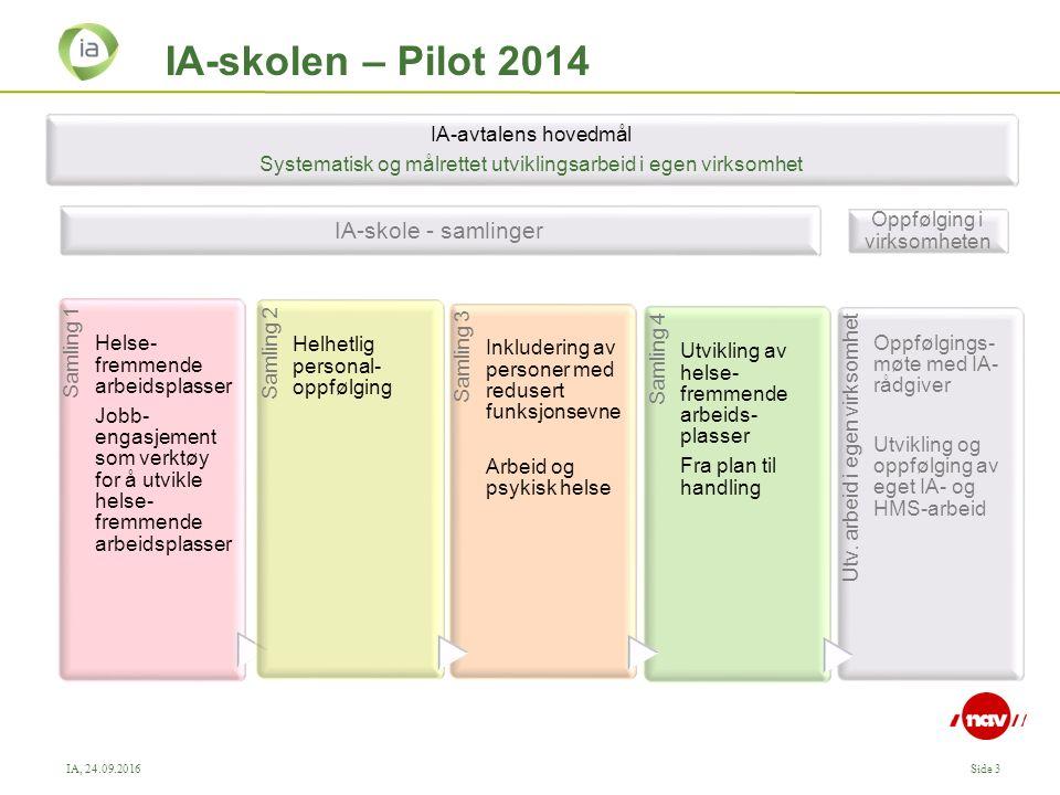 IA, 24.09.2016Side 3 IA-skolen – Pilot 2014 Samling 1 Helse- fremmende arbeidsplasser Jobb- engasjement som verktøy for å utvikle helse- fremmende arb