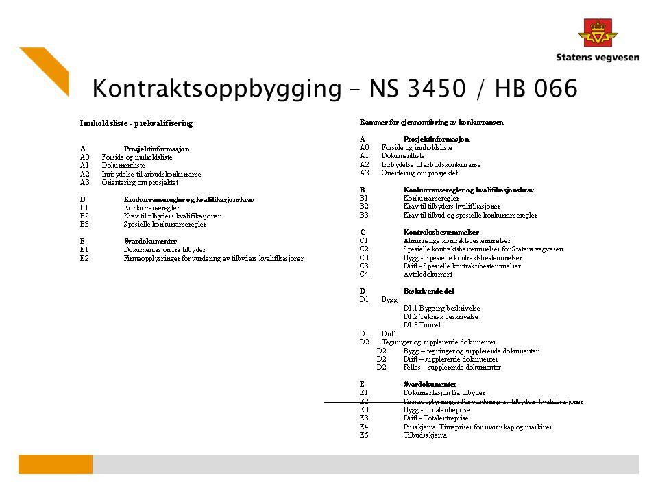 Kontraktsoppbygging – NS 3450 / HB 066