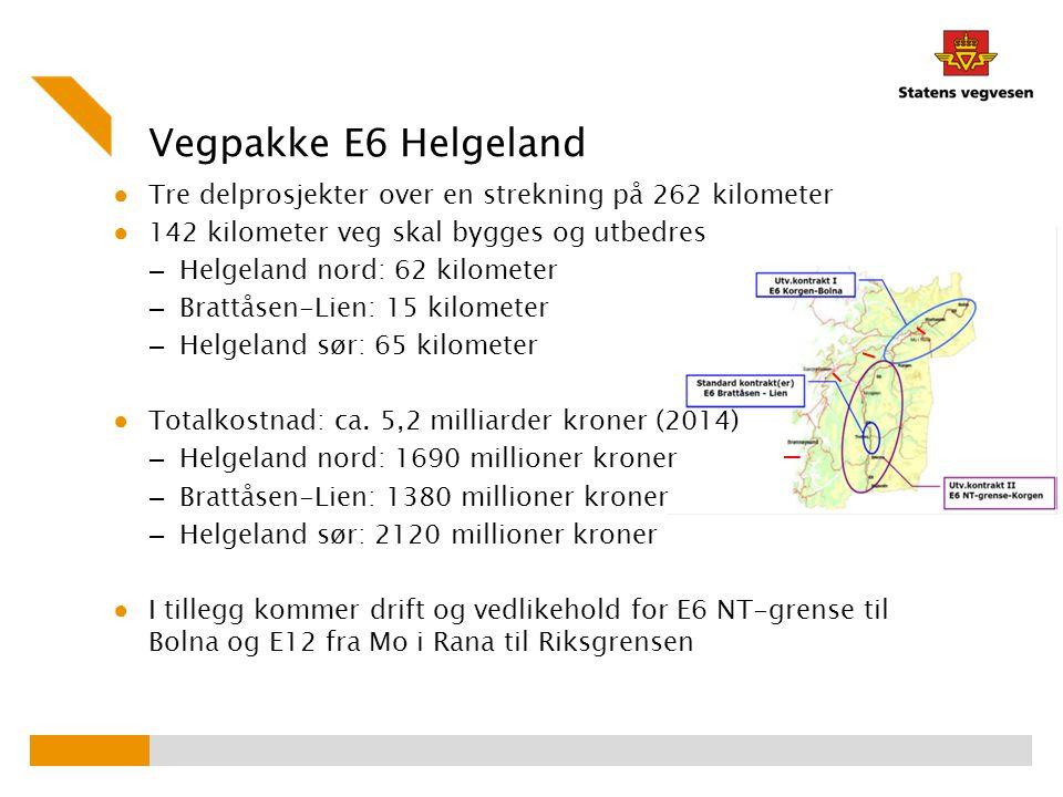 Vegpakke E6 Helgeland ● Tre delprosjekter over en strekning på 262 kilometer ● 142 kilometer veg skal bygges og utbedres – Helgeland nord: 62 kilometer – Brattåsen-Lien: 15 kilometer – Helgeland sør: 65 kilometer ● Totalkostnad: ca.