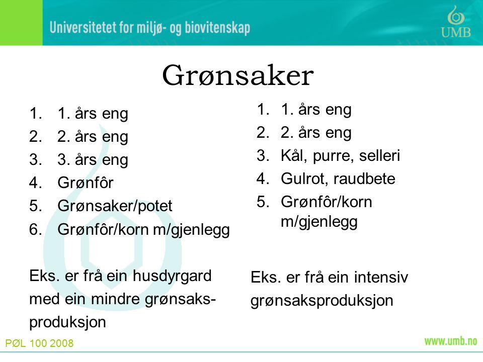 PØL 100 2008 Grønsaker 1.1. års eng 2.2. års eng 3.3.