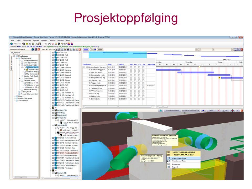 Prosjektoppfølging