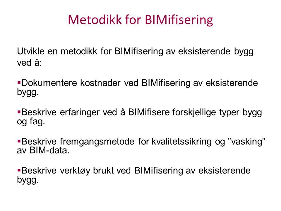 Metodikk for BIMifisering Utvikle en metodikk for BIMifisering av eksisterende bygg ved å:  Dokumentere kostnader ved BIMifisering av eksisterende bygg.