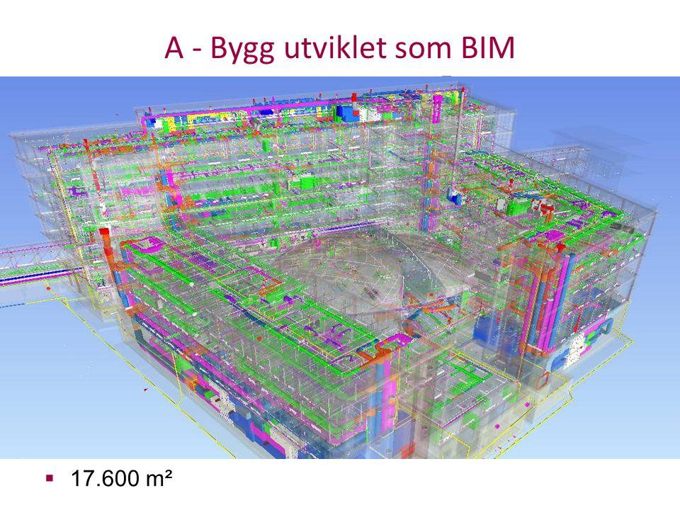 A - Bygg utviklet som BIM  17.600 m²