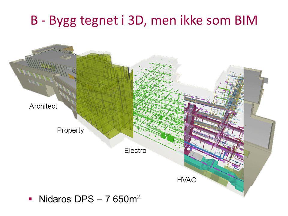 B - Bygg tegnet i 3D, men ikke som BIM  Nidaros DPS – 7 650m 2 Architect Property Electro HVAC