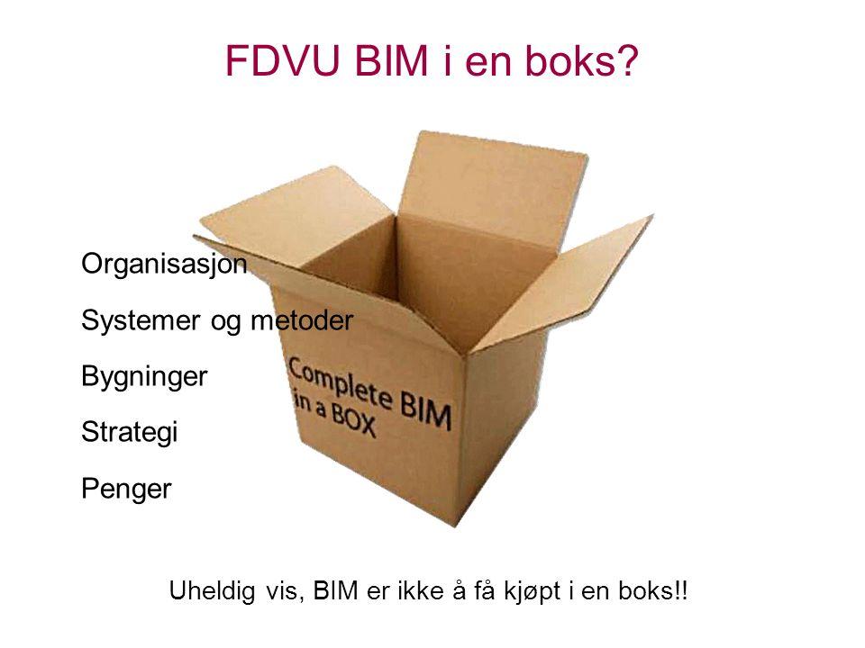 FDVU BIM i en boks? Uheldig vis, BIM er ikke å få kjøpt i en boks!! Organisasjon Systemer og metoder Bygninger Strategi Penger
