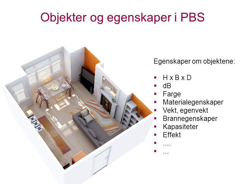 Objekter og egenskaper i PBS Egenskaper om objektene:  H x B x D  dB  Farge  Materialegenskaper  Vekt, egenvekt  Brannegenskaper  Kapasiteter  Effekt ....