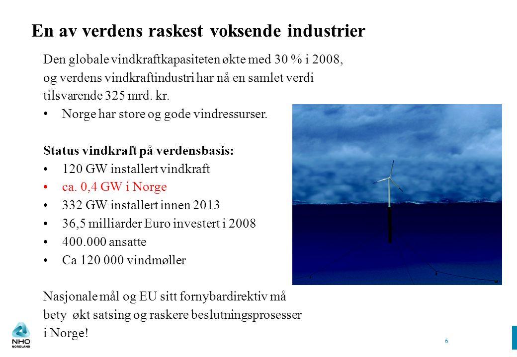 6 En av verdens raskest voksende industrier Den globale vindkraftkapasiteten økte med 30 % i 2008, og verdens vindkraftindustri har nå en samlet verdi tilsvarende 325 mrd.