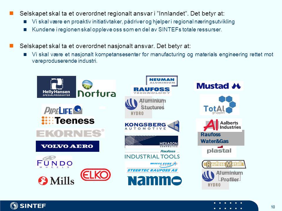 10 Selskapet skal ta et overordnet regionalt ansvar i Innlandet .