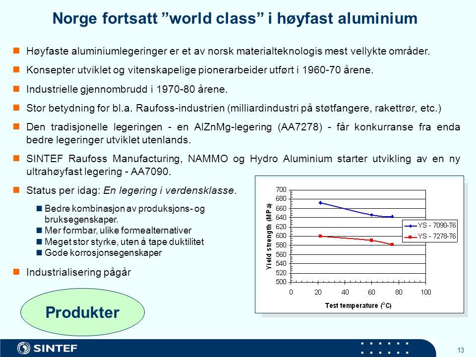 13 Høyfaste aluminiumlegeringer er et av norsk materialteknologis mest vellykte områder.