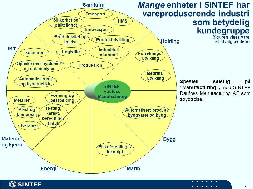 3 Mange enheter i SINTEF har vareproduserende industri som betydelig kundegruppe (figuren viser bare et utvalg av dem) Spesiell satsing på Manufacturing , med SINTEF Raufoss Manufacturing AS som spydspiss.