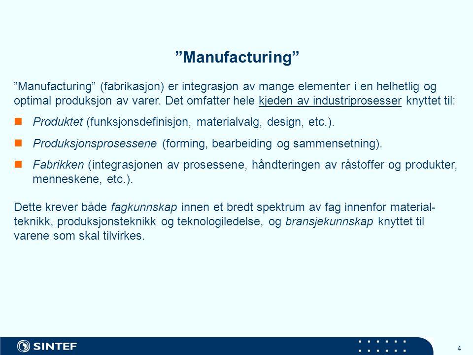 44 Manufacturing Manufacturing (fabrikasjon) er integrasjon av mange elementer i en helhetlig og optimal produksjon av varer.