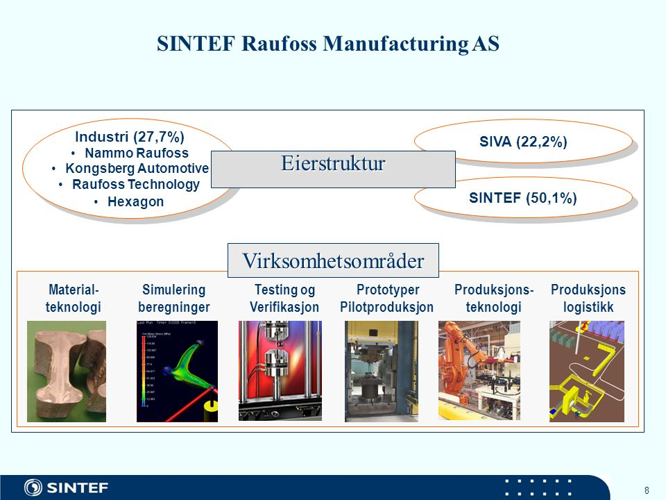 8 SINTEF Raufoss Manufacturing AS Industri (27,7%) Nammo Raufoss Kongsberg Automotive Raufoss Technology Hexagon Industri (27,7%) Nammo Raufoss Kongsb