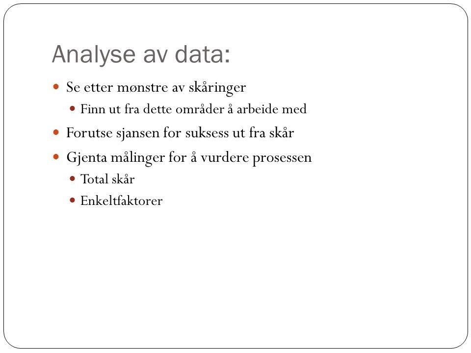 Analyse av data: Se etter mønstre av skåringer Finn ut fra dette områder å arbeide med Forutse sjansen for suksess ut fra skår Gjenta målinger for å vurdere prosessen Total skår Enkeltfaktorer