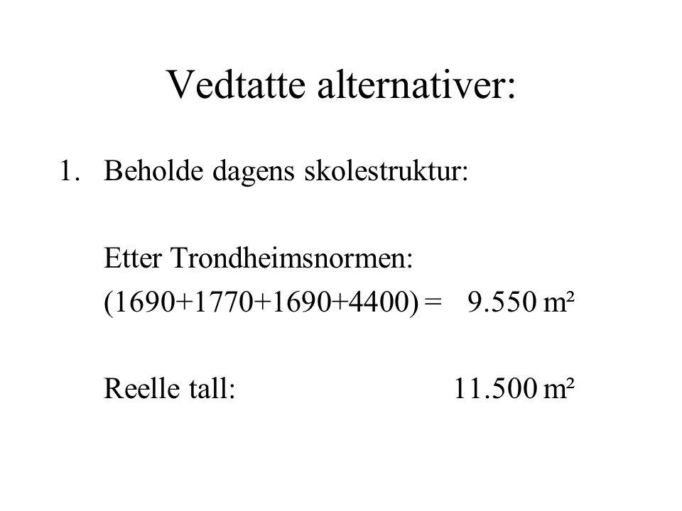 Vedtatte alternativer: 1.Beholde dagens skolestruktur: Etter Trondheimsnormen: (1690+1770+1690+4400) =9.550 m² Reelle tall: 11.500 m²